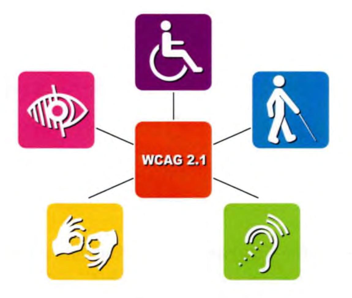Obrazek przedstawiający WCAG 2.1